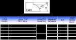 Meule CNC profil H20