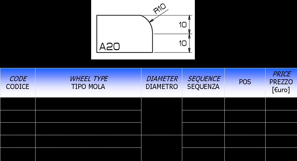 Meule CNC profil A-30