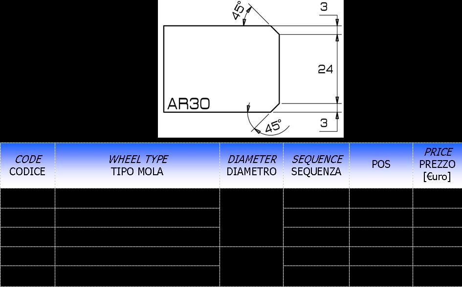 Meule CNC profil AR30