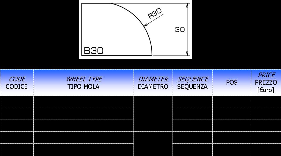 Meule CNC profil B30