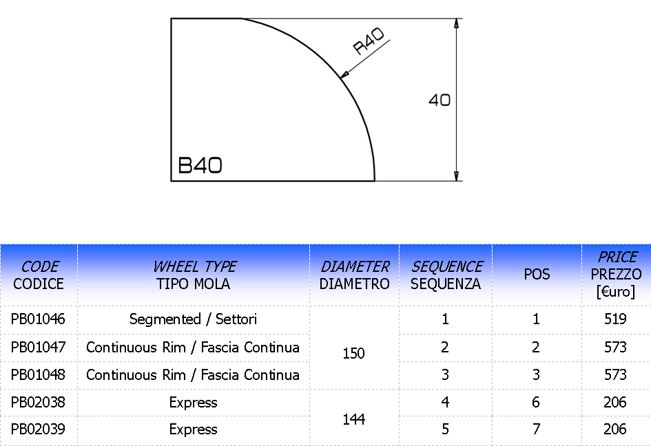 Meule CNC profil B40