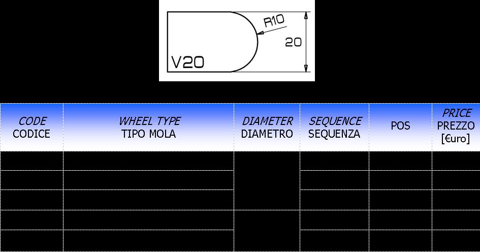 Meule CNC profil V30