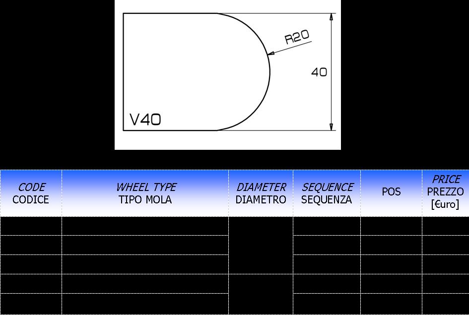 Meule CNC profil V40