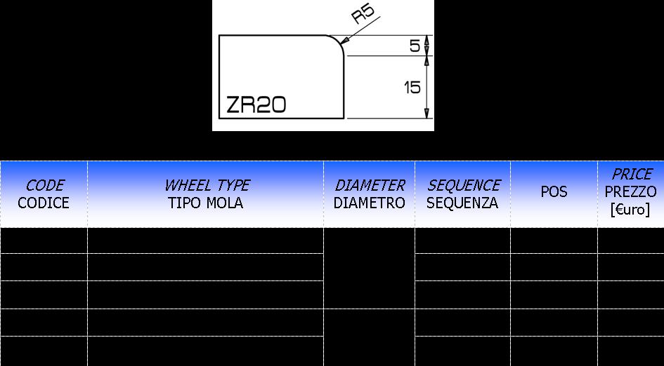 Meule CNC profil ZR20