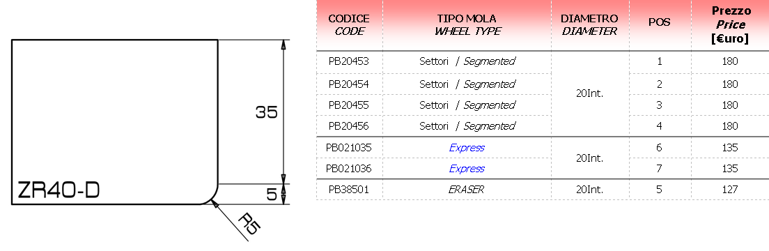Meule CNC ZR-U 40  D.20